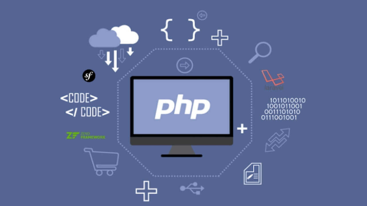 learn PHP online free