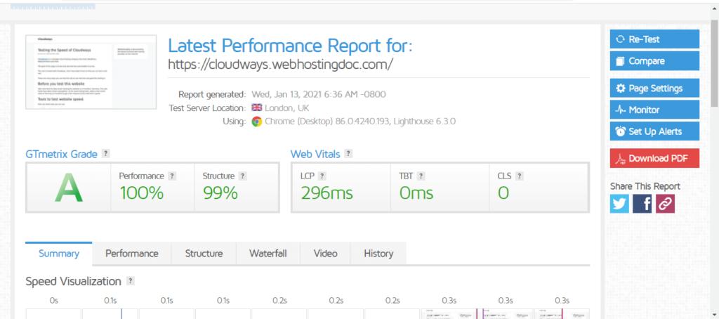 Cloudways GTmetix score