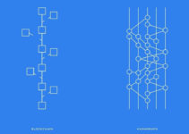 Hashgraph vs Blockchain: Which is better?